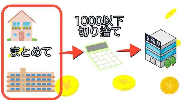 登録免許税の計算は全部まとめてから1000以下を切り捨て